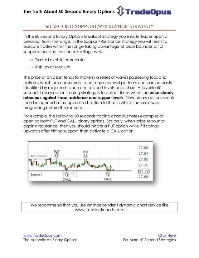 Binary options pro trader webinar