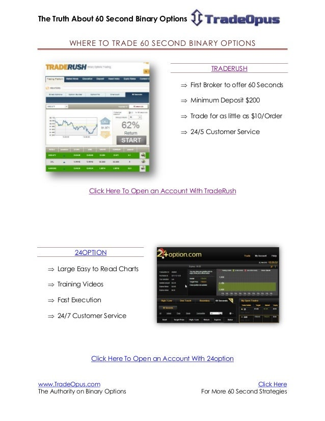 Binary options minimum investment