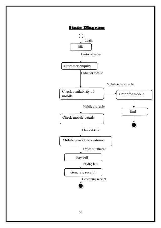 127801976 Mobile Shop Management System Documentation