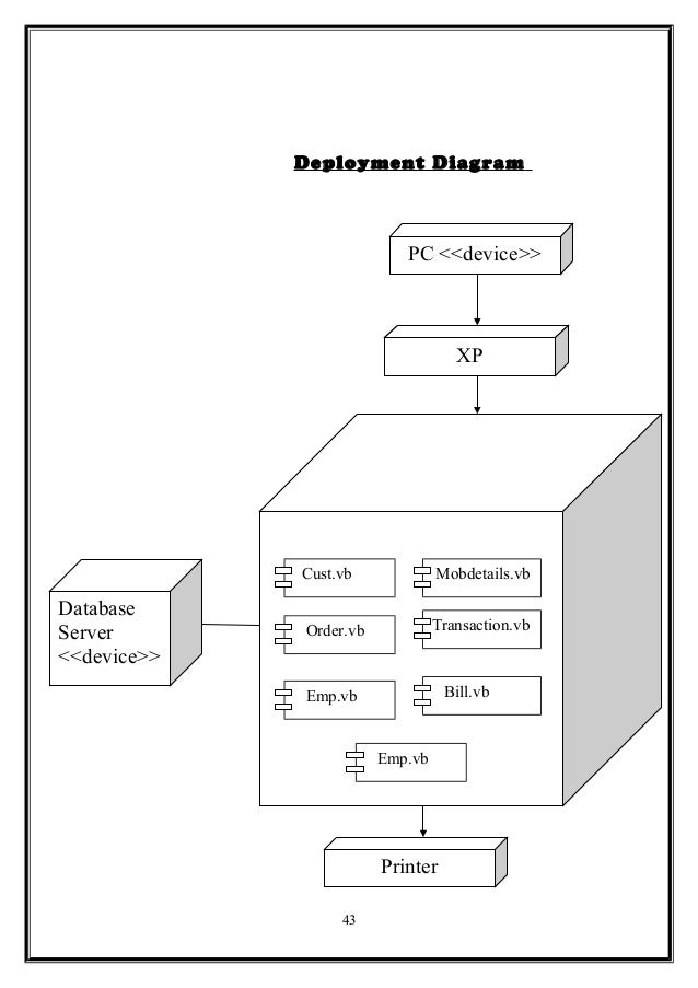 Deployment diagram for online shopping project report ...