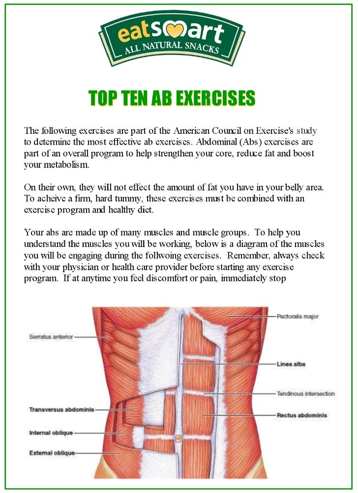 test Ab Exercises of All-Time By Men's Health Men's Health Sculpt ...