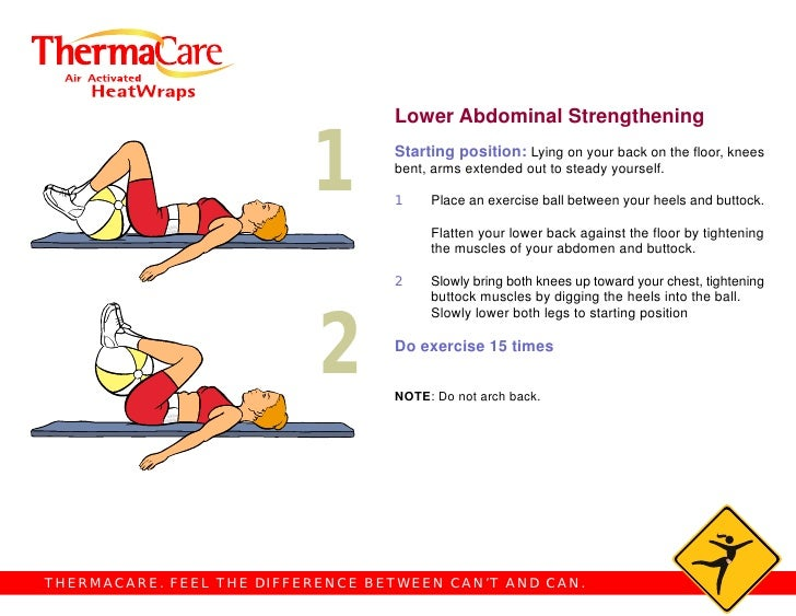 A 7 Best Abdominal Exercises