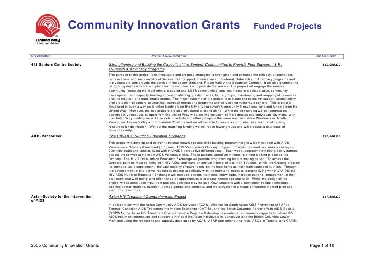 Community Innovation Grants                                                                                      Funded Pr...