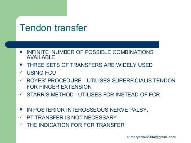 posterior interosseous nerve palsy
