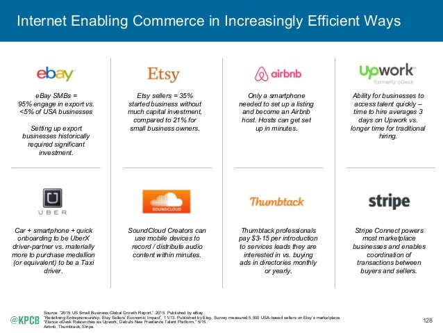 "128 Internet Enabling Commerce in Increasingly Efficient Ways Source: ""2015 US Small Business Global Growth Report,"" 2015...."