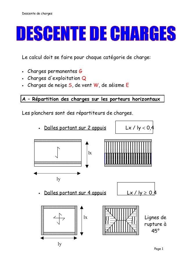 Descente De ChargesLe Calcul Doit Se Faire Pour Chaque Catégorie De  Charge:u2022 Charges Permanentes ...