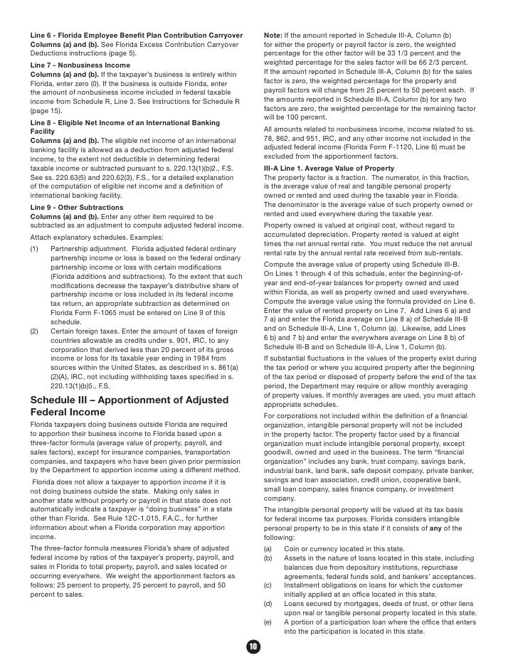 Instructions For Preparing Form F 1120 For 2008 Tax Year R0109