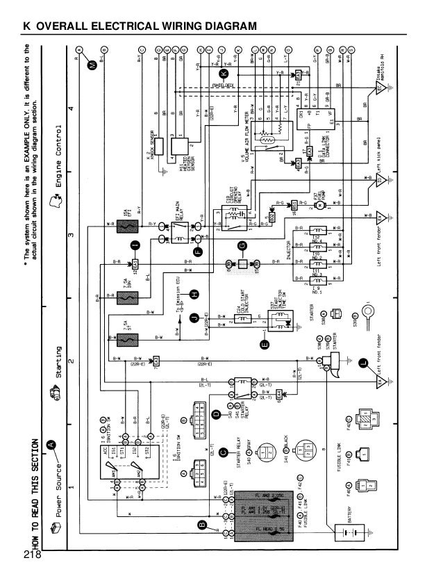 218 K OVERALL ELECTRICAL WIRING DIAGRAM ...