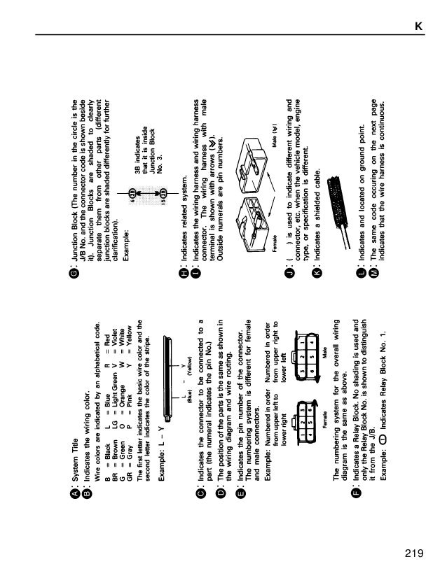 audio wire diagram 1999 toyota camry