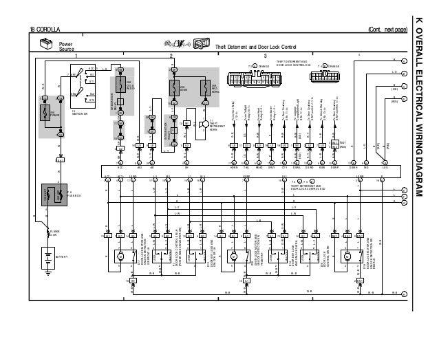 Toyota Corolla Central Locking Wiring Diagram - DIY Wiring Diagrams •