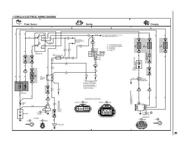 2003 toyota corolla starter motor location
