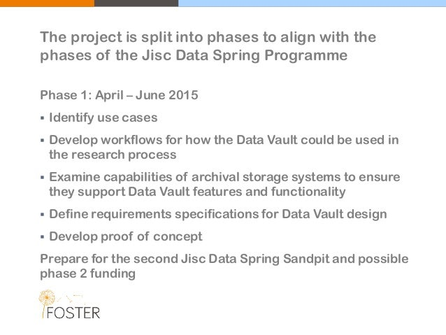The project is split into phases to align with the phases of the Jisc Data Spring Programme Phase 1: April – June 2015  I...