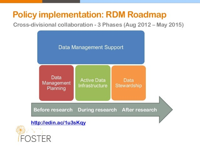 Policy implementation: RDM Roadmap Cross-divisional collaboration - 3 Phases (Aug 2012 – May 2015) http://edin.ac/1u3sKqy ...