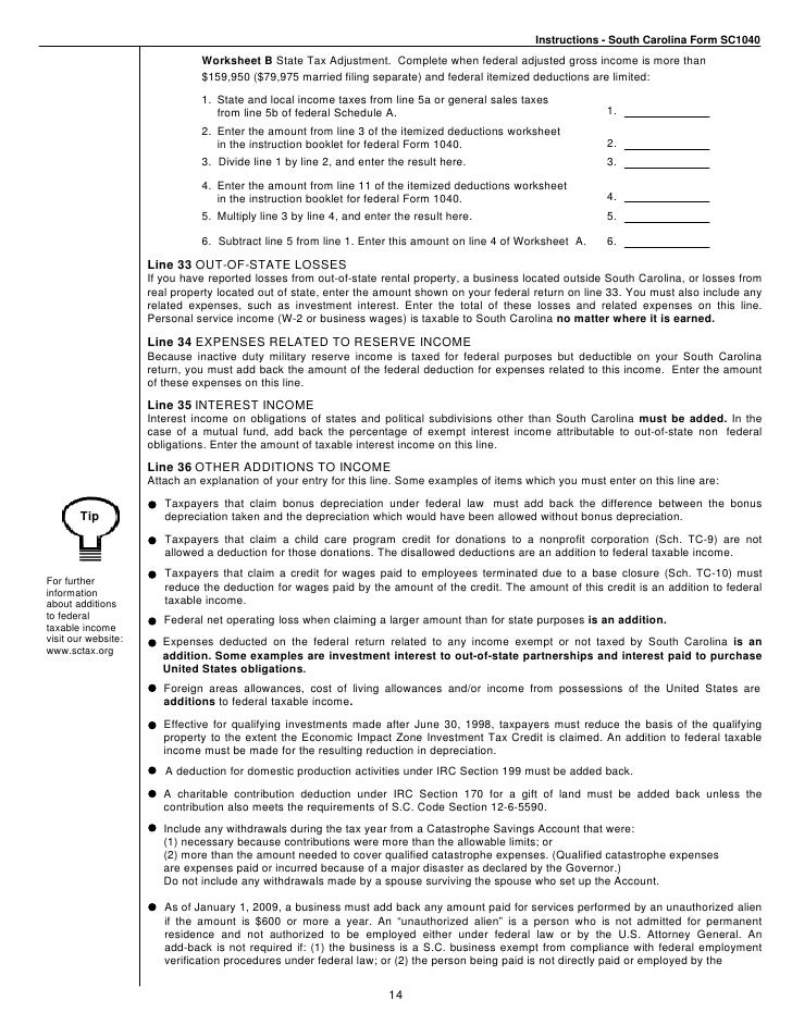 SC1040 Long Form Instructions – Itemized Deduction Worksheet