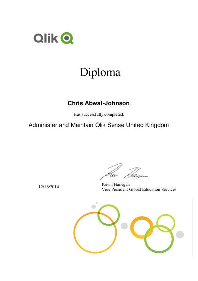 Adminqliksenseserver Certificate