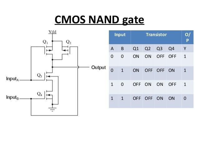 logic gates circuits examples pdf