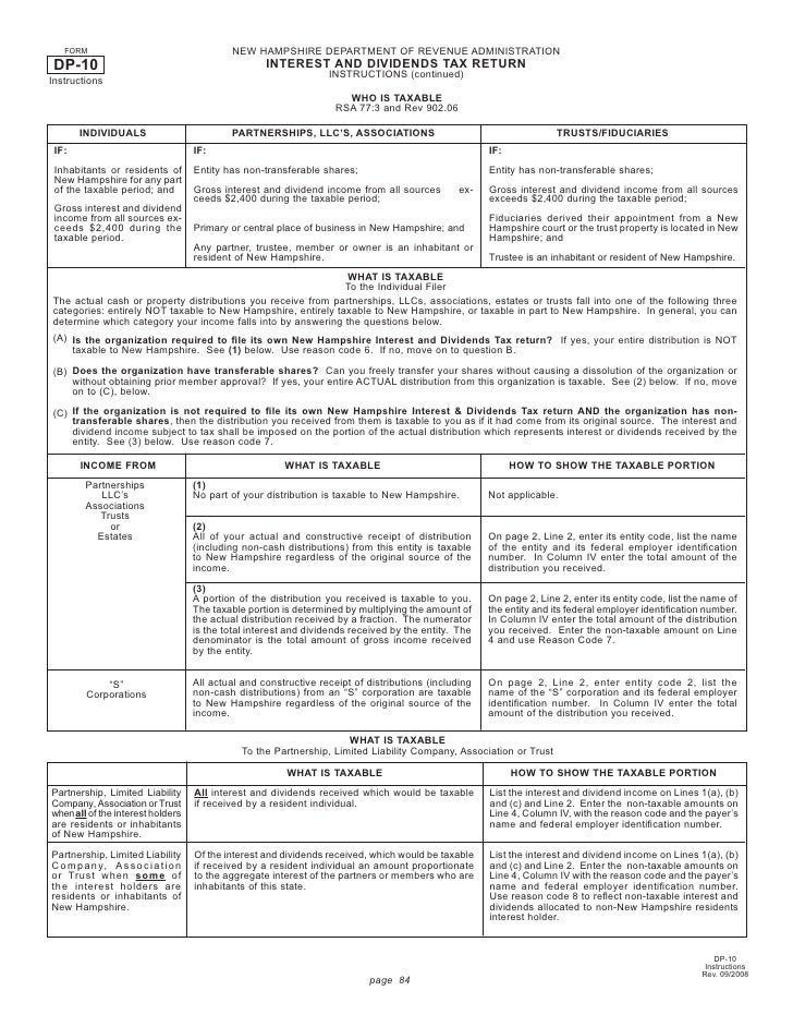 Interest and Dividends Tax Return