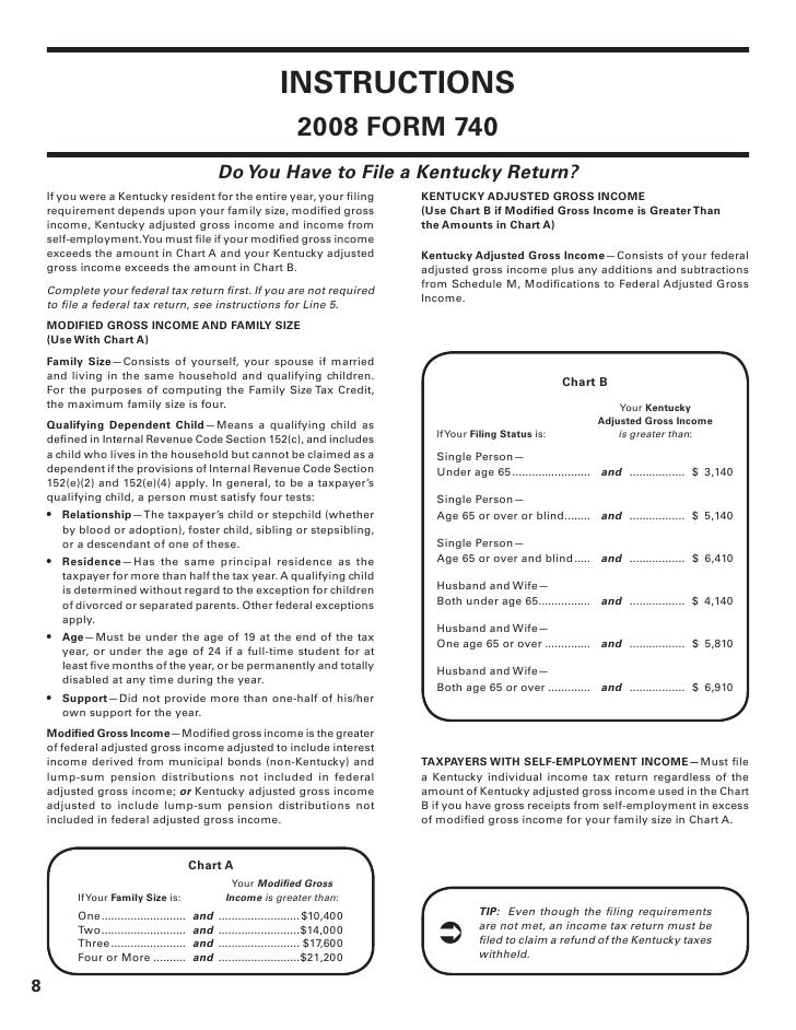 740 Packet—2008 Kentucky Individual Tax Booklet, Forms and Instructio…