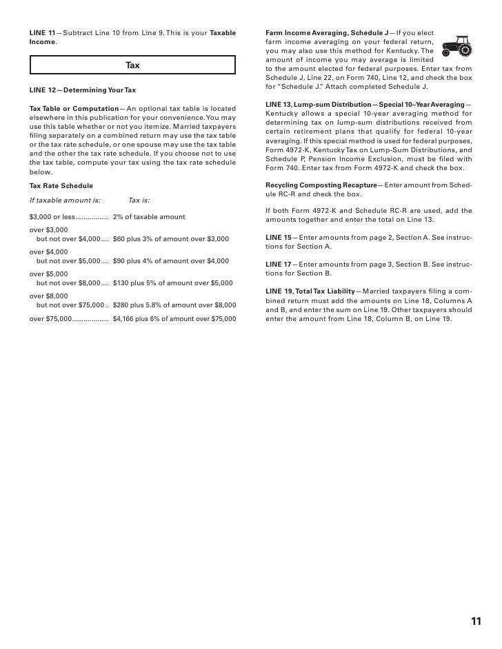 740/740-EZ - 2008 Instructions - Form 42A740-S11