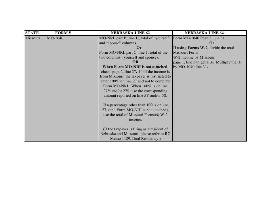 revenue.ne.gov tax current 08_iit_conv_chart