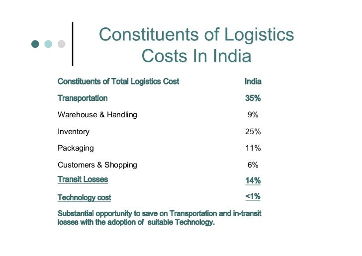 How to Measure Logistic Cost & Performance