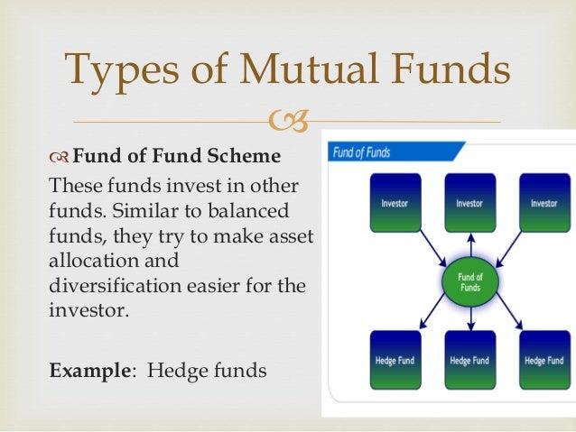 mutual funds in pakistan(final)