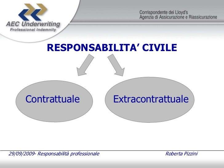 RESPONSABILITA' CIVILE            Contrattuale                        Extracontrattuale     29/09/2009- Responsabilità pro...