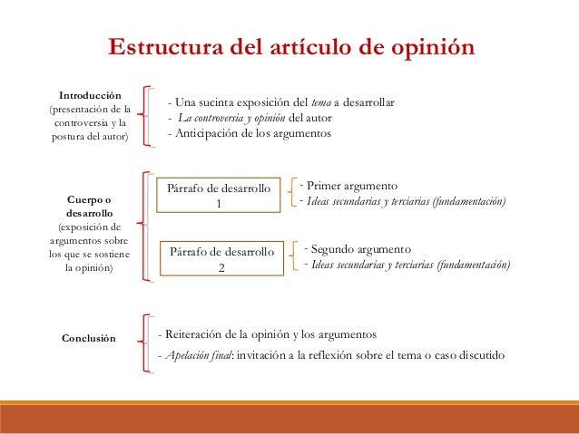 https://image.slidesharecdn.com/12a-zz04elarticulodeopinion-diapositivas-2017-143462-170325145734/95/caracteristicas-y-estructura-de-un-articulo-de-opinion-9-638.jpg?cb=1490454130