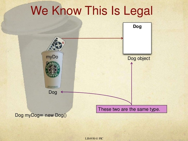 We Know This Is Legal<br />LIS4930 © PIC<br />myDog<br />Dog<br />Dog<br />Dog object<br />These two are the same type.<br...