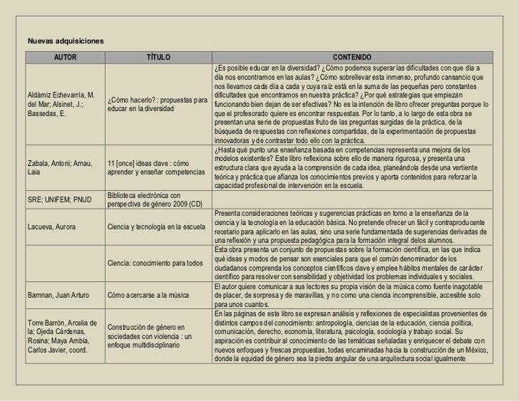 Nuevas adquisiciones<br />AUTORTÍTULOCONTENIDOAldámiz Echevarría, M. del Mar; Alsinet, J.; Bassedas, E.¿Cómo hacerlo? : pr...