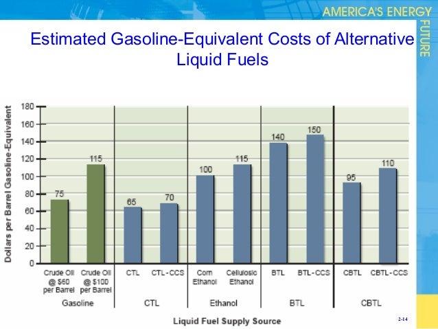Energy Density Natural Gas Mj Kg