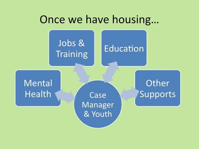 Amanda Jones: Networking for Youth Housing