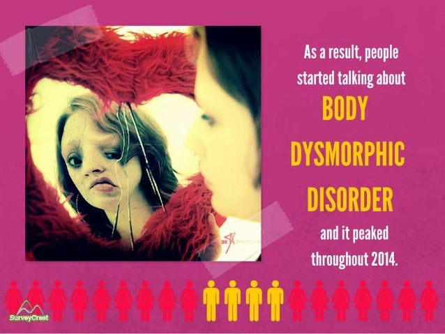 As a result, people started talking about 'Body Dysmorphic Disorder' and it peaked throughout 2014.