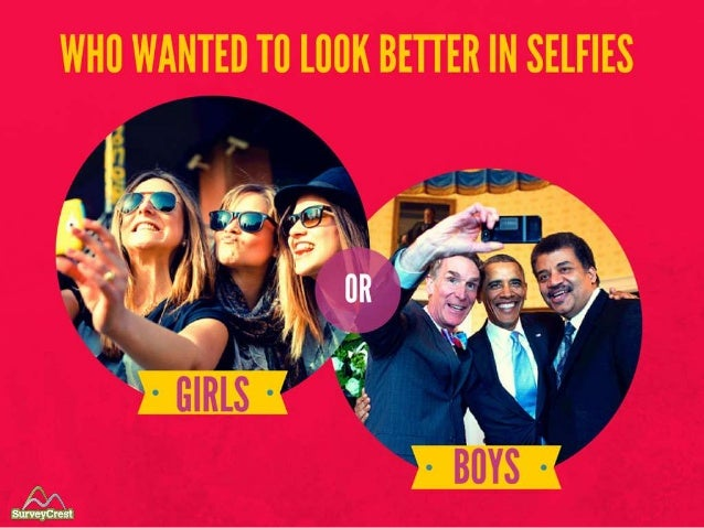 Who wanted to look better in selfies? Girls or Boys