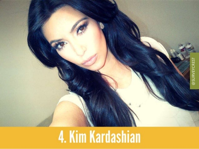 The ever hot Kim Kardashian got fourth position in search. @SURVEYCREST