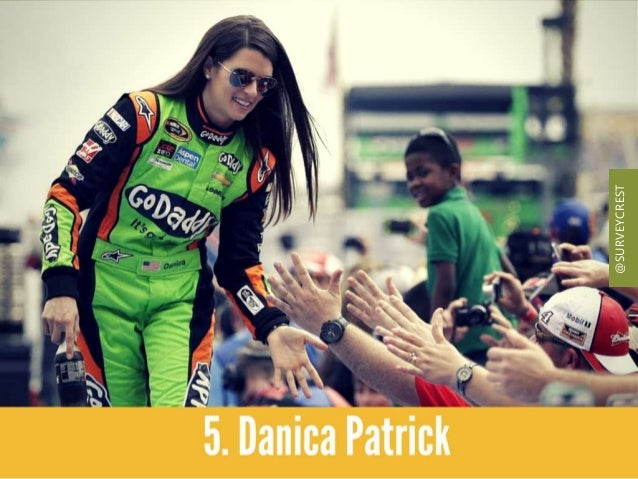 Danica's nip slip caused stir discussion about selfie ethics and made her fifth most searched celeb selfie in 2014. @SURVE...