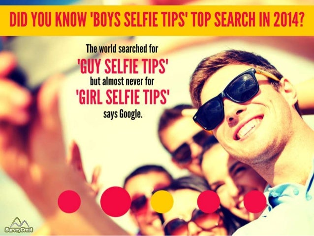 The world searched for 'Guy Selfie Tips' but almost never for 'Girl Selfie Tips', says Google. Did you know 'Boys selfie T...