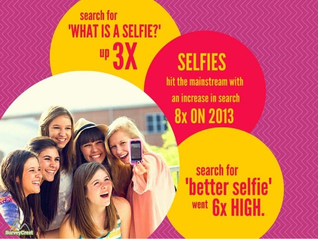 Search for 'Better Selfie' went 6- times high. Selfies hit the mainstream with an increase in search 8-times on 2013. Sear...
