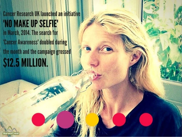 Cancer Research UK launched an initiative 'No Make Up Selfie' in March, 2014. The search for 'Cancer Awareness' doubled du...