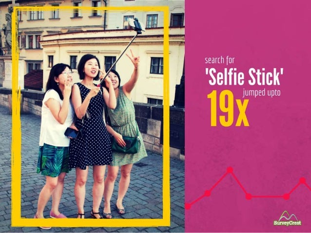 Search for 'selfie stick' jumped upto 19x.