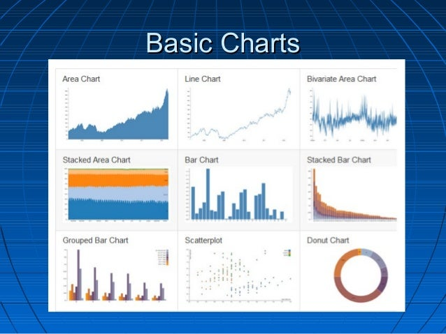 Data Visualizations with D3