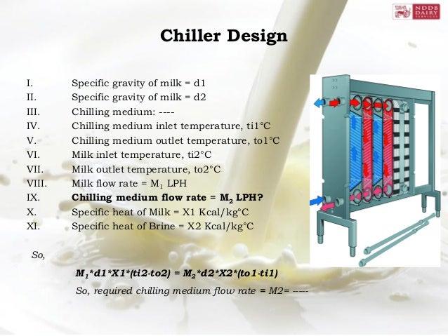 Chiller: Chiller Xls
