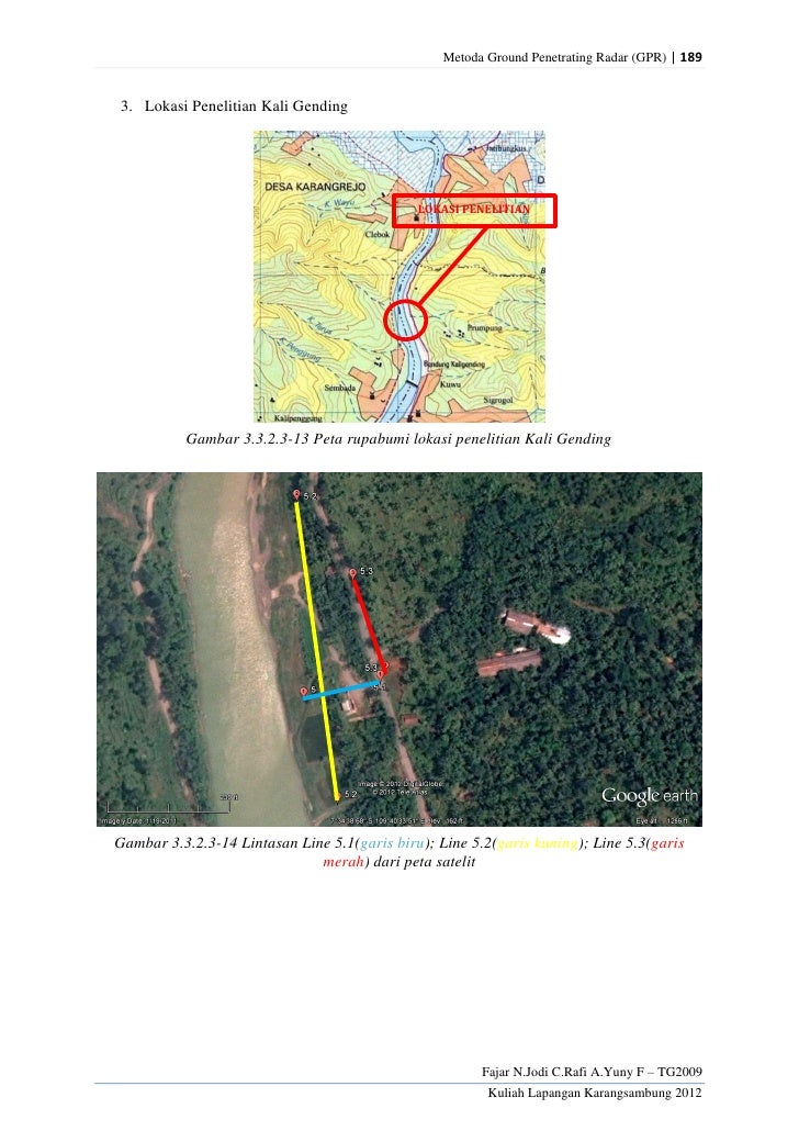 Metoda Ground Penetrating Radar (GPR) | 1893. Lokasi Penelitian Kali Gending                                              ...