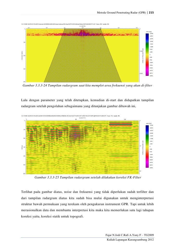 Metoda Ground Penetrating Radar (GPR) | 215 Gambar 3.3.3-24 Tampilan radargram saat kita memplot area frekuensi yang akan ...