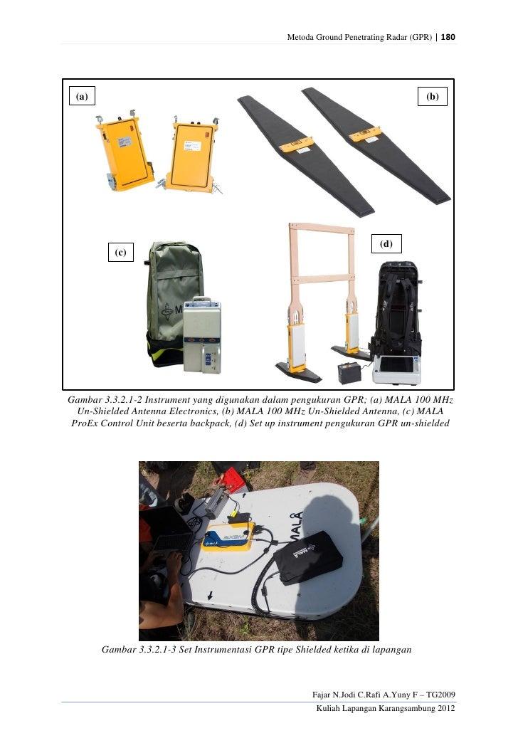 Metoda Ground Penetrating Radar (GPR) | 180 (a)                                                                           ...