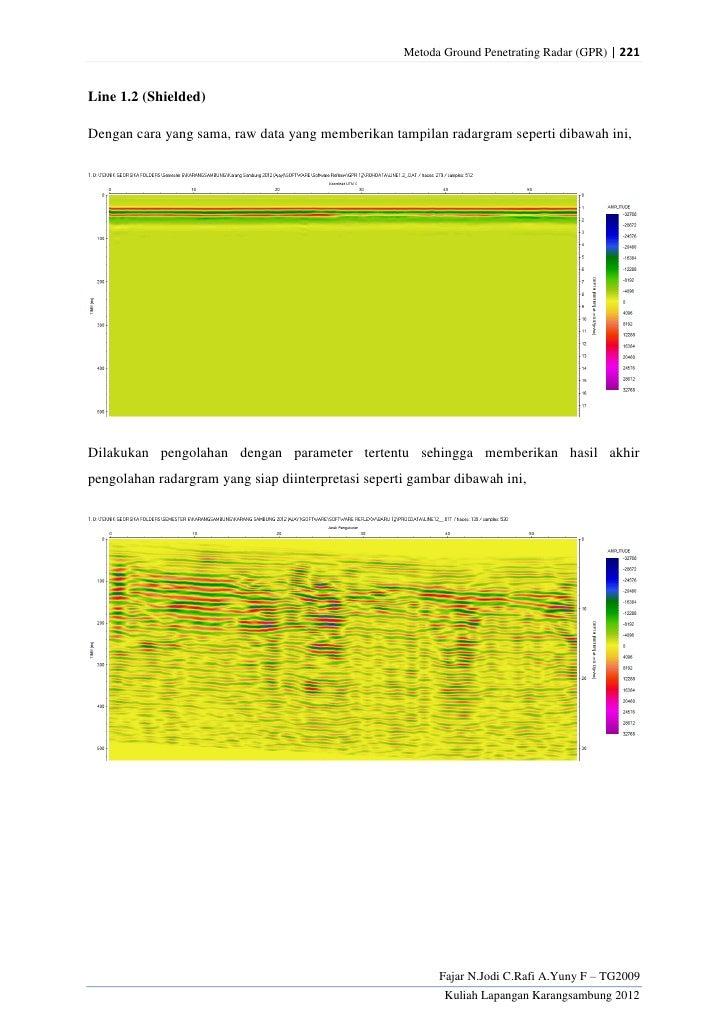 Metoda Ground Penetrating Radar (GPR) | 221Line 1.2 (Shielded)Dengan cara yang sama, raw data yang memberikan tampilan rad...