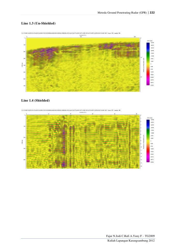 Metoda Ground Penetrating Radar (GPR) | 222Line 1.3 (Un-Shielded)Line 1.4 (Shielded)                               Fajar N...
