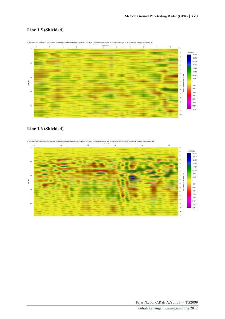 Metoda Ground Penetrating Radar (GPR) | 223Line 1.5 (Shielded)Line 1.6 (Shielded)                            Fajar N.Jodi ...