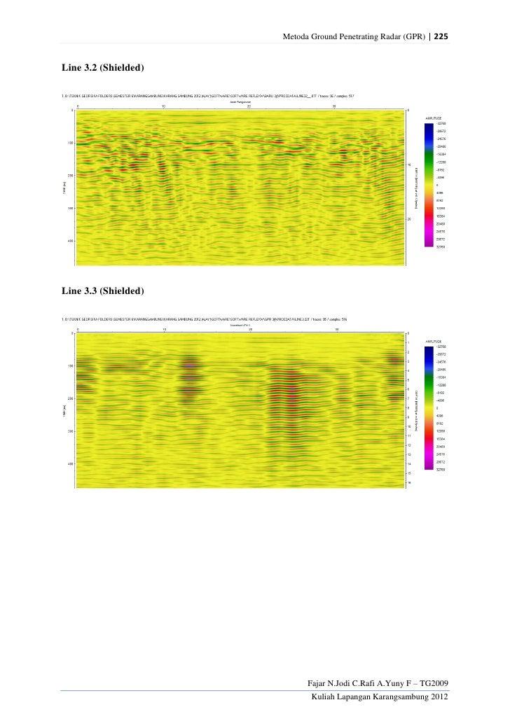 Metoda Ground Penetrating Radar (GPR) | 225Line 3.2 (Shielded)Line 3.3 (Shielded)                            Fajar N.Jodi ...