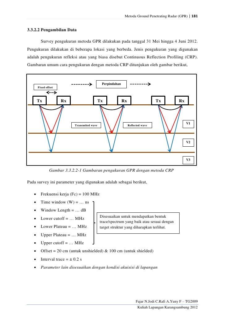 Metoda Ground Penetrating Radar (GPR) | 1813.3.2.2 Pengambilan Data         Survey pengukuran metoda GPR dilakukan pada ta...